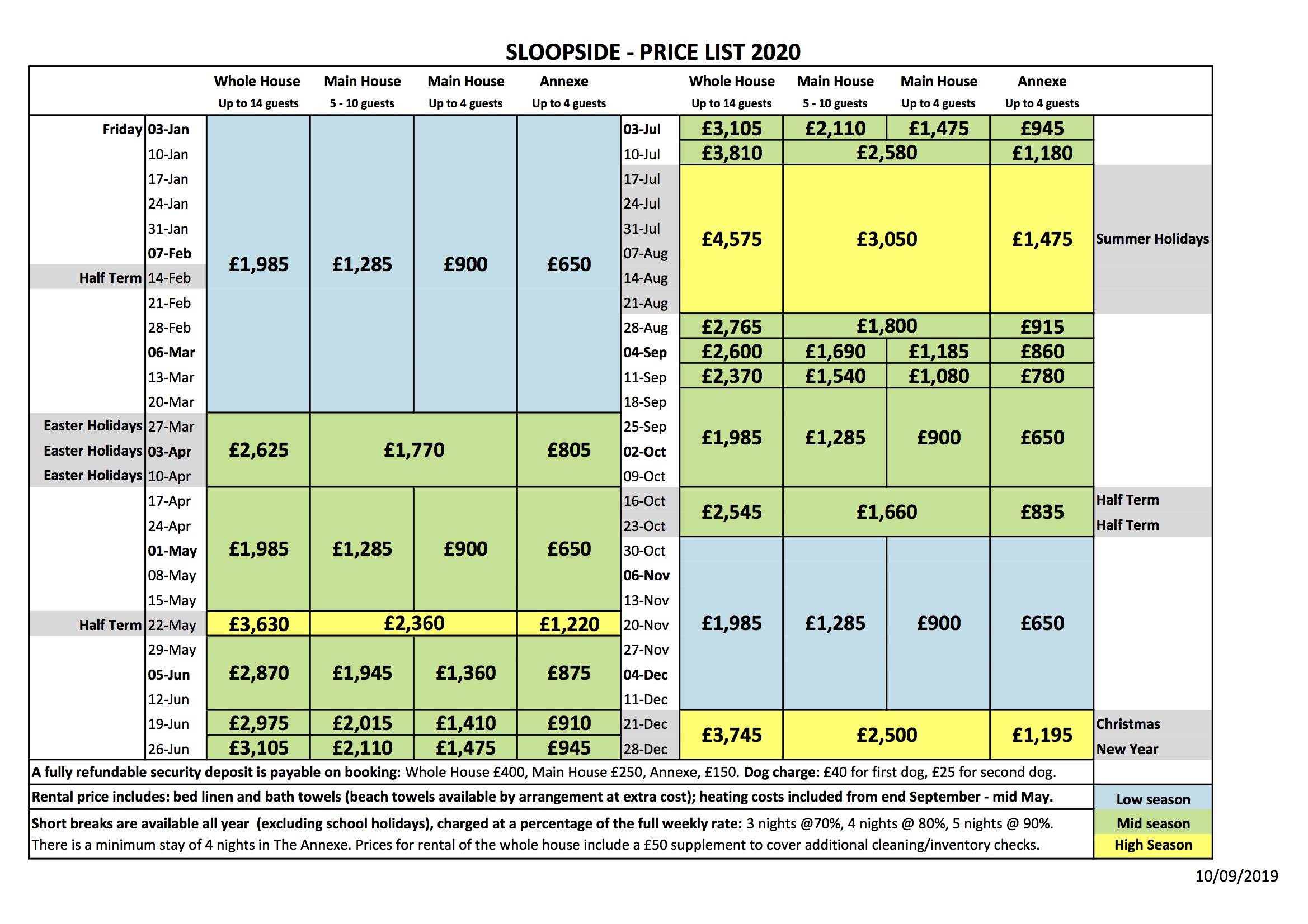 Price list for year 2020